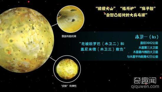 """别人家的月亮不仅有活火山 还会""""下雪结霜""""(3)"""