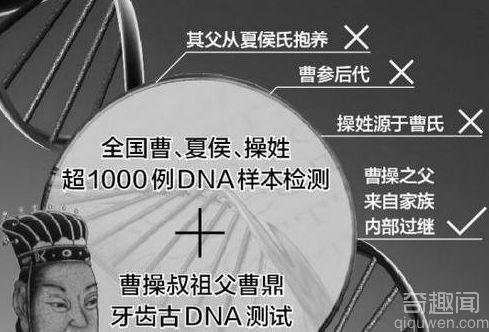 曹操家族DNA DNA解密曹操家世