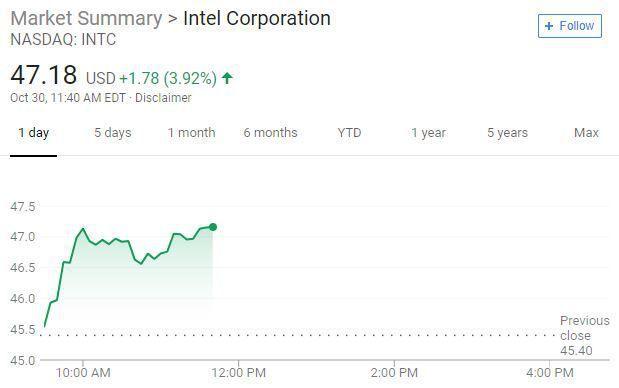 """苹果官宣""""最大规模""""电脑与iPad创新 股价冲高回落"""