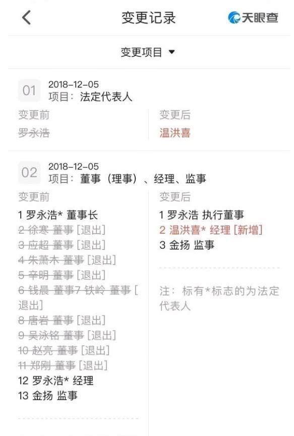消息称罗永浩卸任CEO:锤子科技人员已开始遣散