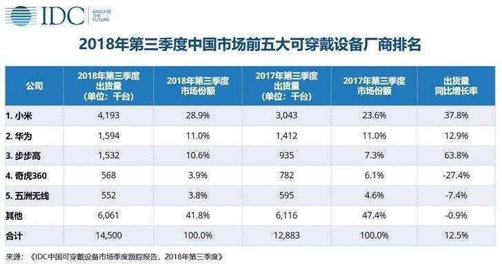【虎嗅晚报】李国庆就不当言论道歉;摩拜否认裁员30%:正常调整和优化