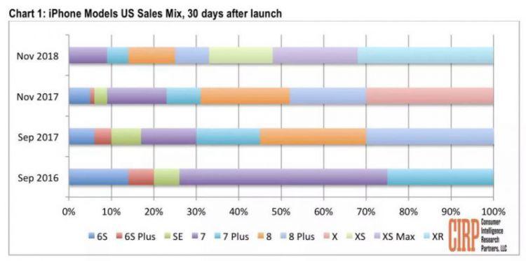 新 iPad Pro 蜂窝版开售 / 丁香医生回应权健:不会删稿 / 荣耀 V20 发布,2999 元起