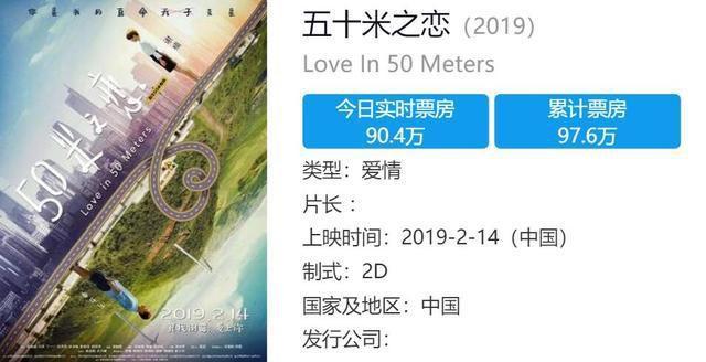 吴京新片《流浪地球》票房逼近30亿,老婆谢楠新片票房却惨不忍睹