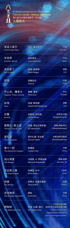 《流浪地球》入围北影节竞赛单元,与陈建斌新片角逐天坛奖