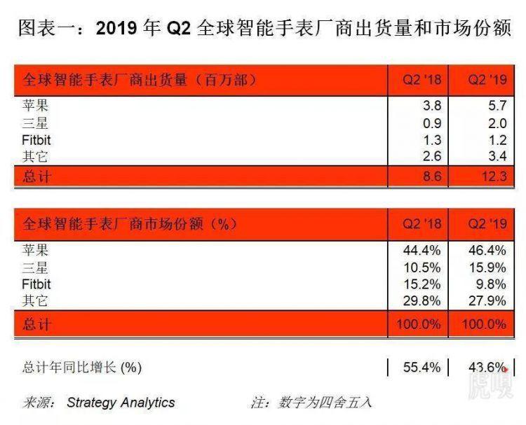 【虎嗅晚报】三星计划替换所有日产半导体材料;比亚迪预计在2022年前后把电池业务分拆独立上市