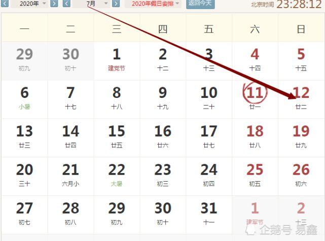 2020年7月12运势冲狗,合鸡。财神东南,三煞正南。