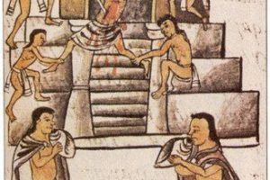 揭密古人的活人祭神仪式