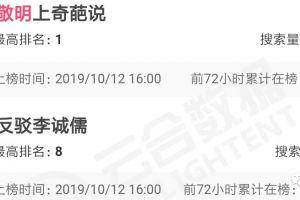 郭敬明告李枫诽谤的案子败诉了!他的嘴炮技能到底有多强?