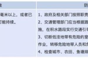 今天郑州多地发布暴雨红色预警